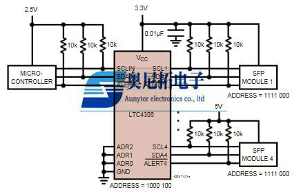 LTC4306CGN 4 Channel 2 Wire Bus Multiplexer with Capacitance